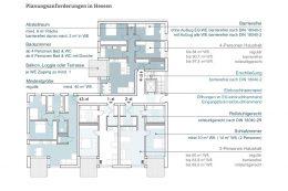 Die Planungsanforderungen in Hessen gemäß der Richtlinien der Wirtschafts- und Infrastrukturbank Hessen (WIBank), 2016 (eigene Darstellung, Kotulla, Herzog und Hagn; 2018)