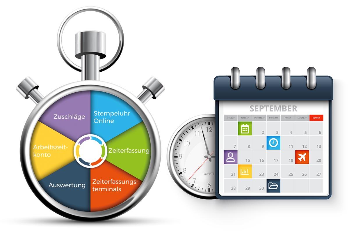 Die Software bietet sechs Hauptfunktionen. Dazu gehört auch die Online-Stempeluhr, die via App bedient werden kann.