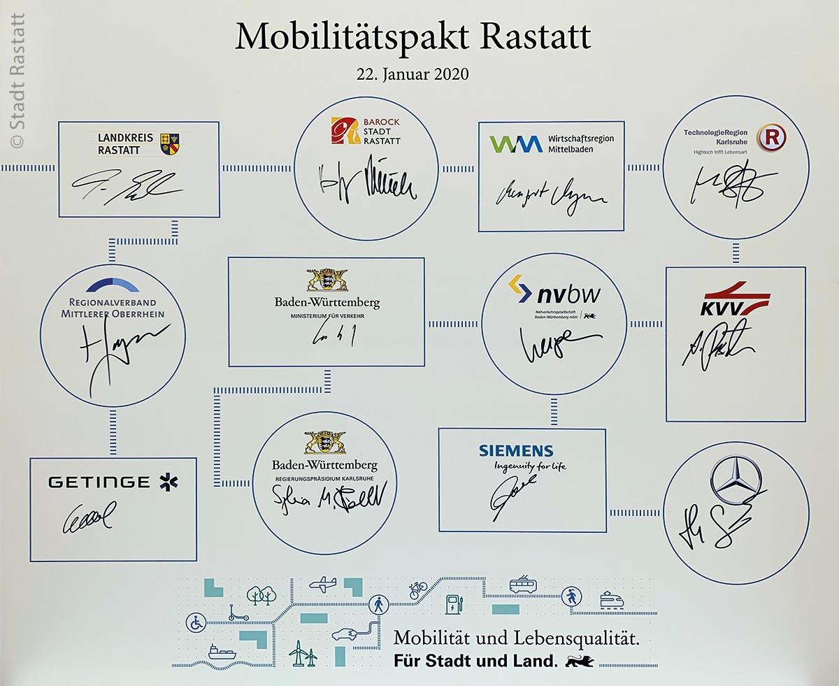 Die zwölf Partner, die den Mobilitätspakt in Rastatt unterzeichnet haben.