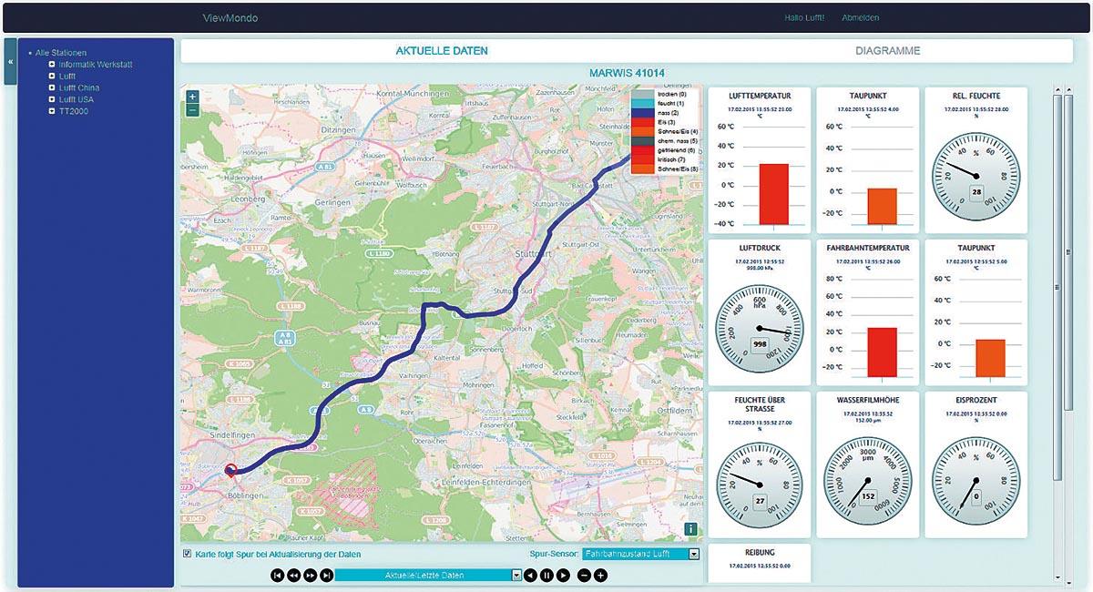 Die eigens entwickelte Software ViewMondo erlaubt die Integration verschiedenster Sensoren in ein Monitoring-System.