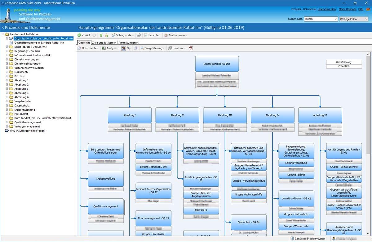 Das integrierte Managementsystem, das die Prozesse im Landratsamt Rottal-Inn erfasst, zeigt unter anderem den Organisationsplan des Landratsamtes und macht dessen Aufbaustrukturen transparent.